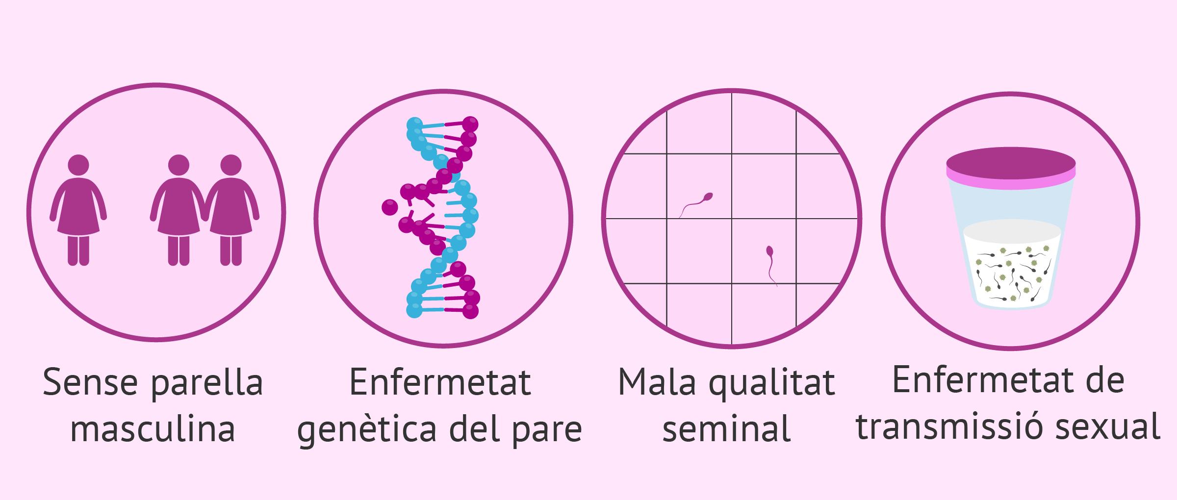 Indicacions de la inseminació artificial amb esperma de donant
