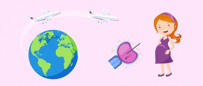 Imagen: el-turisme-reproductiu