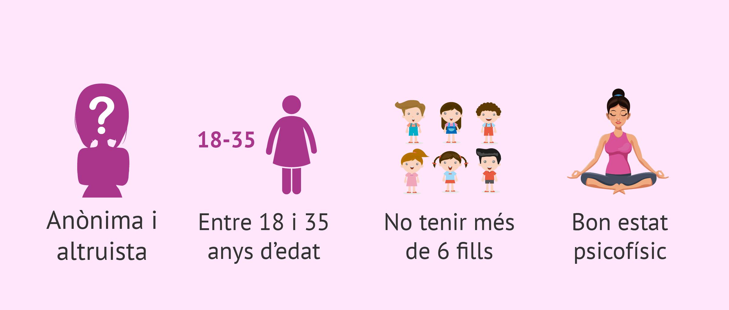 Imagen: Requisits dels donants d'òvuls i semen